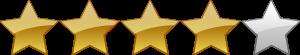 Rating $rating